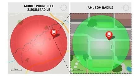 Android en caso de emergencia